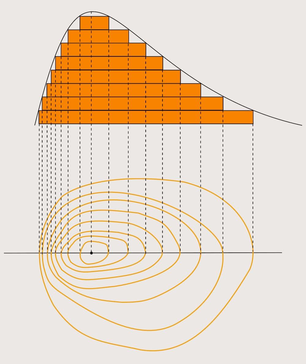 Elevation lines principle. Licensed under GFDL-1.2